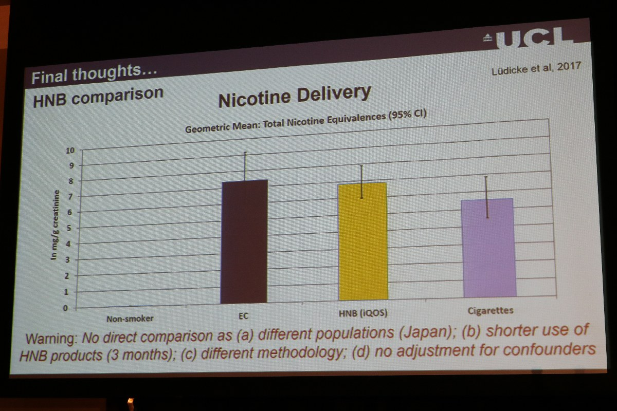 Global Forum on Nicotine